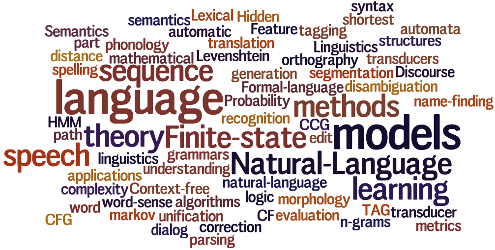 sociolinguistics dissertation ideas